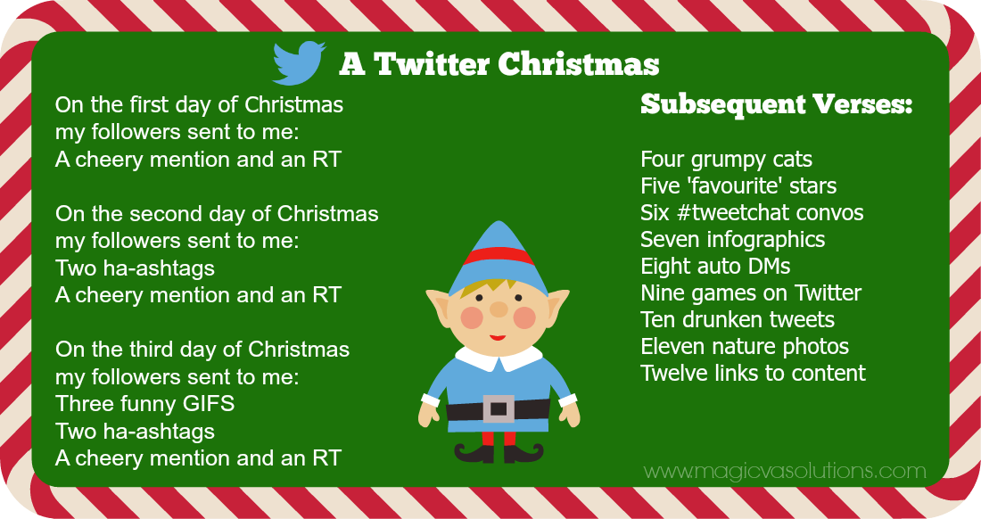 12 Days of Twitter